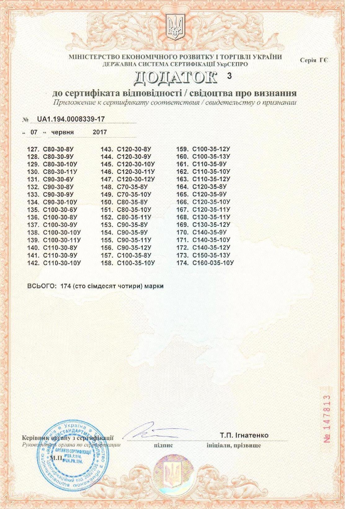 Сертификат на сваи забивные