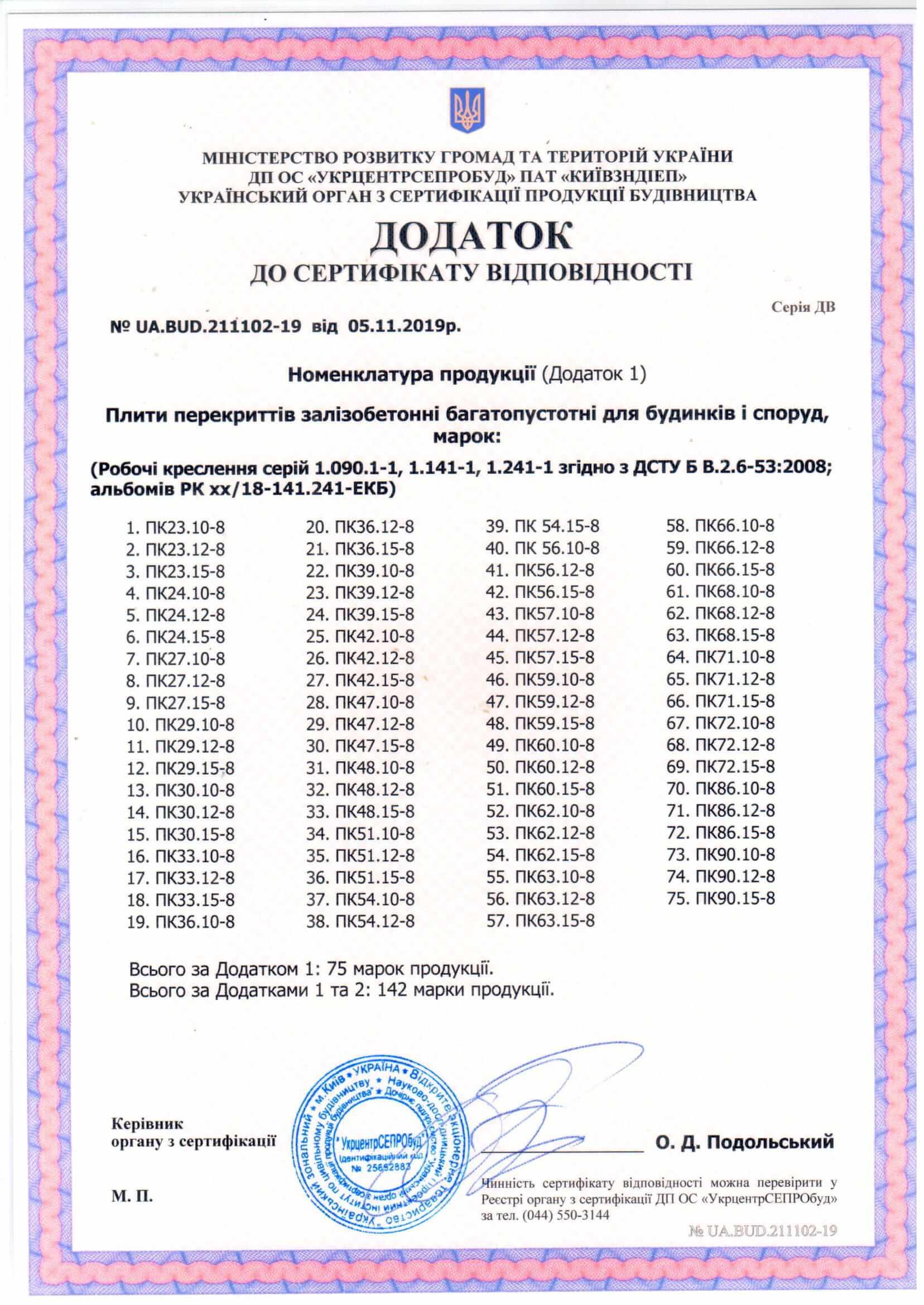 Дополнение к сертификату на многопустотные плиты перекрытия