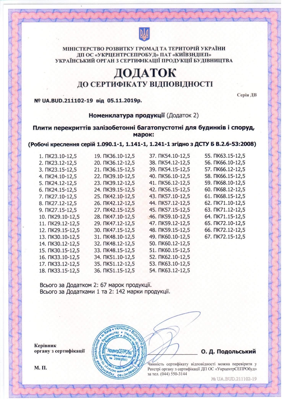 Дополнение 2 к сертификату на многопустотные плиты перекрытия